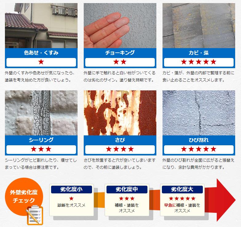 岡山市 外壁塗装 屋根塗装 屋根リフォーム御南塗装工業