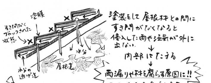タスペーサーの説明 - コピー